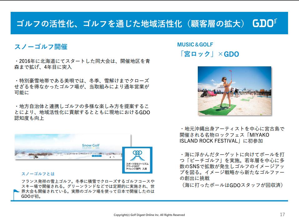 おすすめゴルフアプリドットコム_GDO2019年12月期(第21期)上期決算資料(スノーゴルフ)